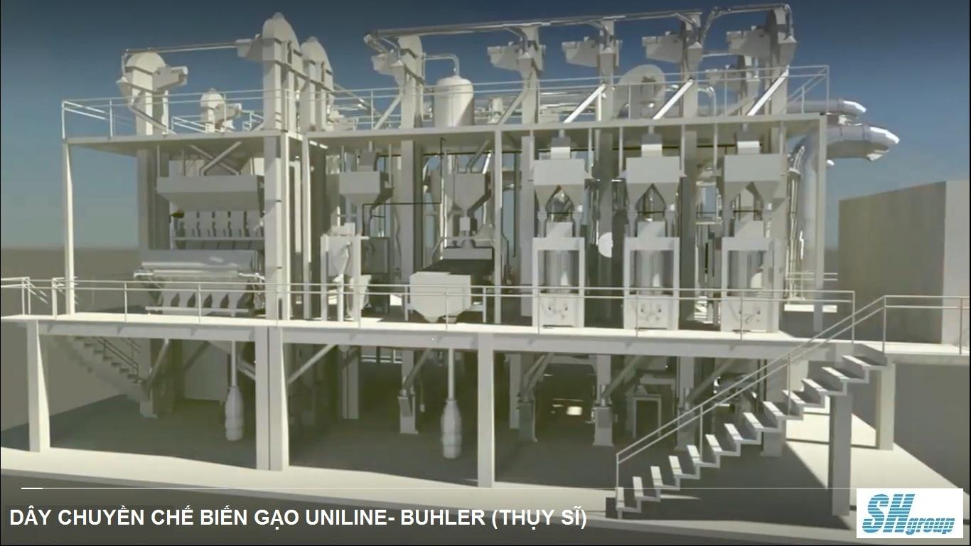 Phối hợp cùng Buhler (Thụy Sĩ) ra mắt dòng sản phẩm Uniline